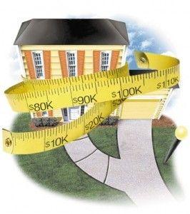 appraisal-home-266x300